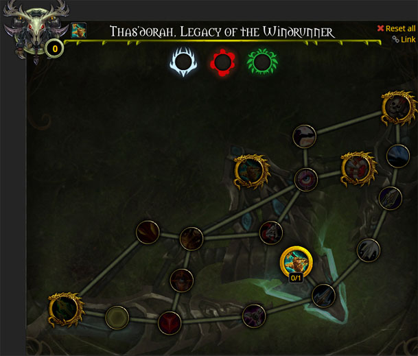 Artifact Trait Tree