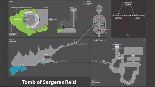 General Scheme of Tomb of Sargeras small
